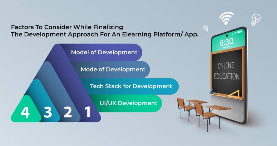 Development-Approach