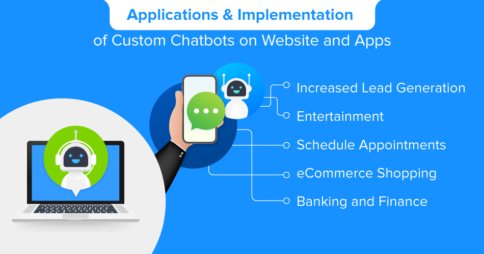 Applications-&-Implementation-of-Custom-Chatbots-on-Website-and-Apps