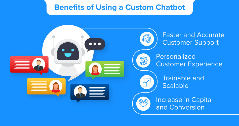 Benefits-of-Using-a-Custom-Chatbot
