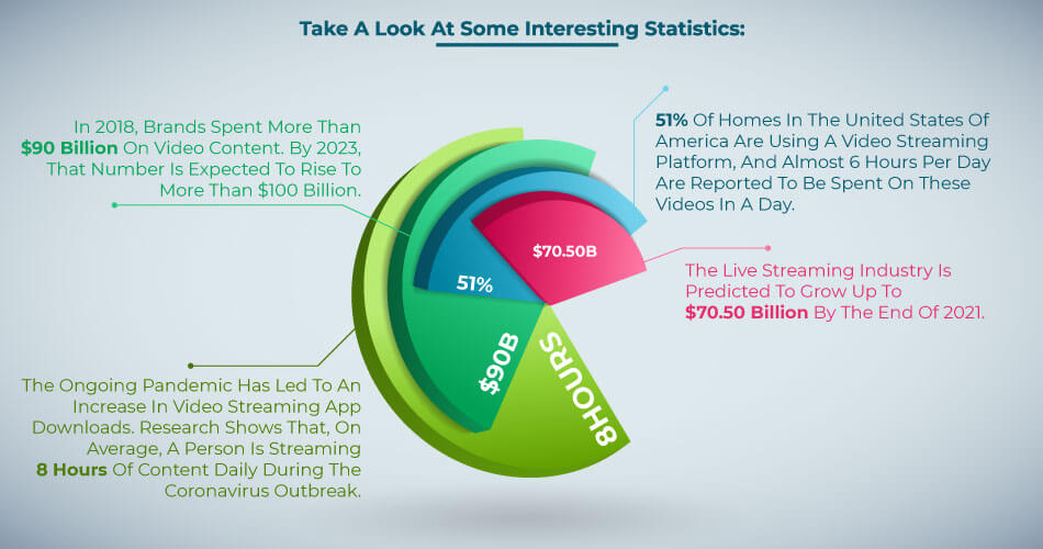 Take-a-look-at-some-interesting-statistics