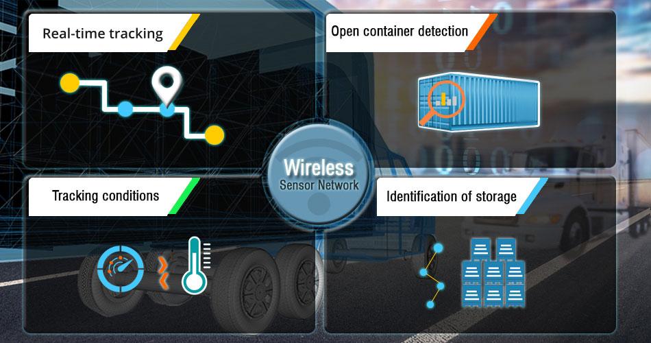 wireless-sensor-network-an-add-on-to-logistics