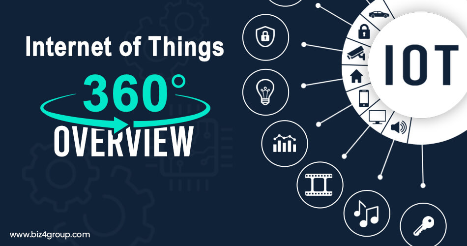 internet-of-things-a-360-degree-overview