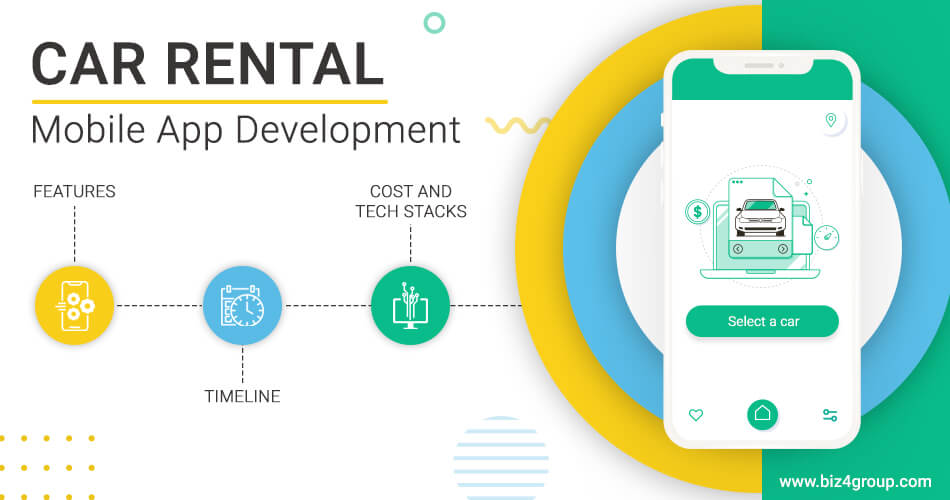 car-rental-mobile-app-development-features-timeline-cost-and-tech-stacks