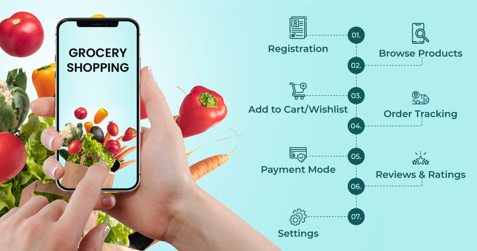 grocery-features-of-the-application