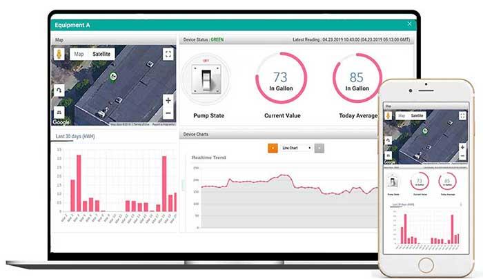 Smart Water Solutions   Waste Water Treatment App Development