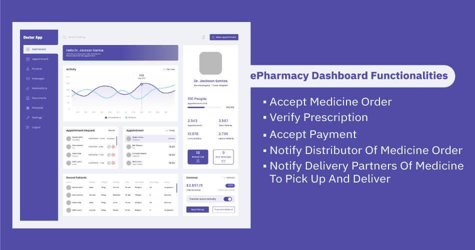 practo-ePharmacy-Dashboard-Functionalities