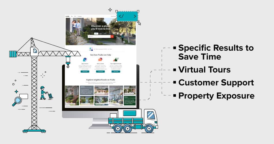 trulia-Why-Should-You-Create-a-Real-Estate-Website-like-Trulia